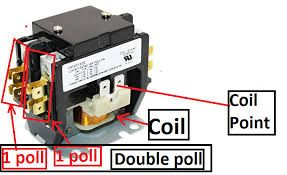 Magnetic Contactor (2 Pole) for Air Conditioner 1